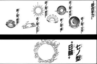 【炎炎ノ消防隊】新門 紅丸の居合手刀「七つの型」とは?